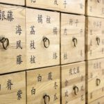 ההיסטוריה של הכתב הסיני